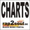 rap2soul Box charts
